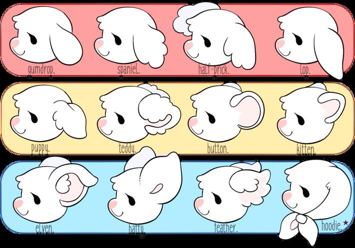Strudel Ear Traits